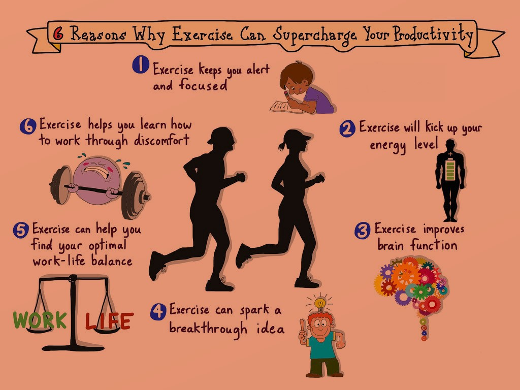 Regular exercise boosts your productivity | by Maja Petrovic | Ministry of  Programming — Technology | Medium
